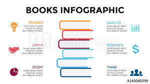 Vector Books Infographic Education Diagram Knowledge Chart