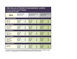 Disney Vacation Club Points Chart 2014 2014 Dvc Point Chart Disneys Wilderness Lodge Fan Site