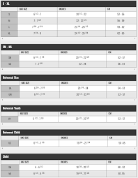 Louis Garneau Women S Size Chart Louis Garneau Size Guide