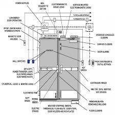 commercial glass door weatherstripping prestigenoir com