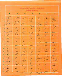 Gregg Shorthand Chart Gregg Shorthand For The Electronic Office Charts Series 90