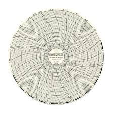 Circular Chart Paper Chart Paper For 6 Circular Recorder 24 Hour 50 To 50f C From