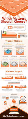 39 Best Mattress Guide Images In 2017 Combination Colors