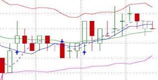 The Uncertainty Of Trading E Mini S P Futures Toughnickel