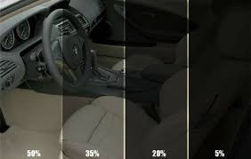 Car Tint Percentage Chart Bedowntowndaytona Com