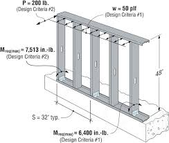 Metal Wall Studs Save Time And Wood With Metal Framing System Metric