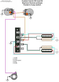 humbucker wiring diagram hh auto electrical wiring diagram \u2022 EVH Frankenstein Pickup Installation prime fender strat hh wiring diagram hh stratocaster wiring diagram rh ansals info evh frankenstein humbucker wiring diagram seymour duncan humbucker wiring