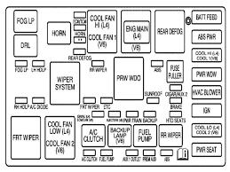 2007 chrysler 300 fuse box diagram wiring diagram shrutiradio 2006 chrysler 300 fuse box diagram pdf at Fuse Box Chrysler 300