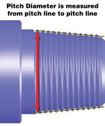 Pitch Diameter Chart Pitch Diameter Gagemaker