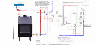 hot water boiler wiring diagram wirdig wood boiler plumbing twinsprings research institute