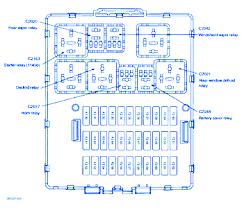 ford focus tdci engine fuse box block circuit breaker diagram ford focus tdci 2004 engine fuse box block circuit breaker diagram