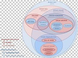 British Isles Venn Diagram Page 36 1 844 Isle Png Cliparts For Free Download Uihere