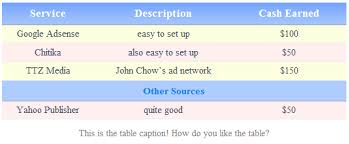 table design css. How To Style Your Articles Differently Using HTML Tables | Pro Blog Design Table Css