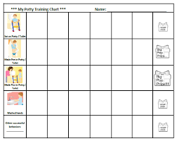 Potty Training Reward Chart: Free Templates