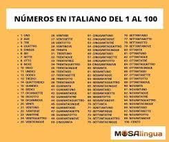 números en italiano voario guía