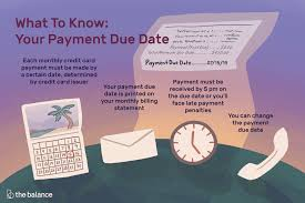 Minimum Credit Card Payment What To Know About Your Payment Due Date