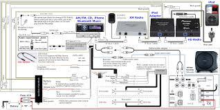 wiring diagram kenwood stereo wiring image wiring installing kenwood car stereo wiring installing auto wiring on wiring diagram kenwood stereo