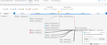 Dependency Tracker Visual Studio Marketplace