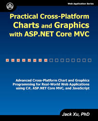 Practical Cross Platform Charts And Graphics With Asp Net