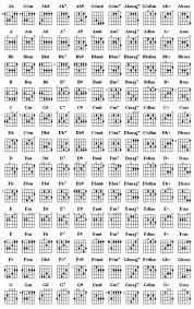 Guitar Chord Chart Ultimate Pin By Par 1138 On Music Guitars Chords Ultimate