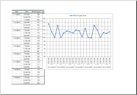 Blood Sugar Data Record Table With Chart Ms Excel Excel