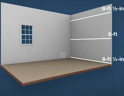 measure the top middle and bottom of your closet wall