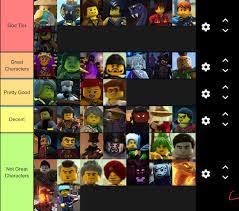 My tier list of Ninjago characters : Ninjago