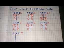 Memang algorithma tidak bisa sama pada setiap periode dan hari, namun ketika pada. Rumus Prediksi A I Jitu Sgp Rabu 30 September 2020 B