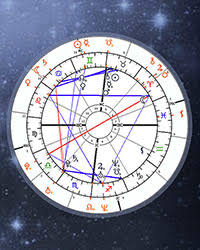 Free Synastry Chart With Houses Synastry Chart Free Astrology Compatibility Online