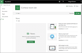 Sharepoint Website Examples Using Templates To Create Different Kinds Of Sharepoint