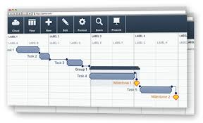 Perspicuous Gantt Chart Open Source Tool Gantt Chart