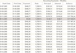 Margill How To Calculate Loans