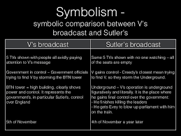 v for vendetta justice and revenge essay  7 symbolism symbolic comparison between v s