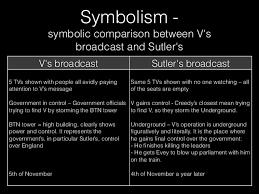 v for vendetta justice and revenge essay 7 symbolism symbolic comparison between v s