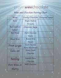 Wine And Chocolate Pairings Chart Pairing Wine With Chocolate Free Printable Prayer Wine