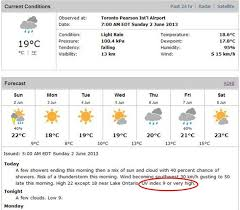 How To Find Your Uv Index Canada Ca