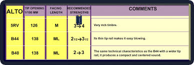 Vandoren Alto Clarinet Mouthpiece Comparison Chart