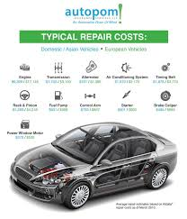 typical repair cost without an extended vehicle warranty check out how much autopom com