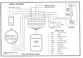 further Conventional Spot Type Smoke Detector Bases   System Sensor further  in addition System Sensor Smoke Detector Wiring Diagram New   tryit me in addition electrical   Need help with correct wiring when replacing a moreover System Sensor Duct Detector Wiring Diagram In Innovair D4120 Smoke likewise System Sensor Duct Detector Wiring Diagram – wildness me as well Duct Detector Wiring Diagram   kuwaitigenius me moreover Page 2 Of System Sensor Smoke Alarm FTX P1 User Guide With Detector besides System Sensor Duct Detector Wiring Diagram   viewki me as well System Sensor D4120 Wiring Diagram   Wiring Diagram. on system sensor duct detector wiring diagram