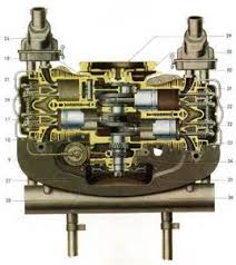 diagram of 1972 vw bug engine diagram auto wiring diagram schematic similiar 1972 vw beetle engine diagram keywords on diagram of 1972 vw bug engine