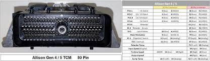 allison gen 4 wiring diagrams wiring diagram allison transmission gen 4 5 connector pin outs bustekhub allison transmission gen 4 wiring diagram allison gen 4 wiring diagrams