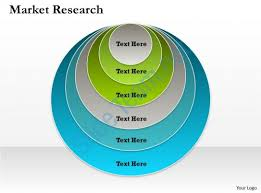 Market Research Powerpoint Template Slide Ppt Images Gallery