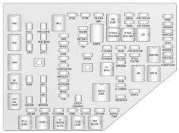 chevrolet traverse (2015) fuse box diagram auto genius 2014 silverado fuse box diagram chevrolet traverse (2015) fuse box diagram