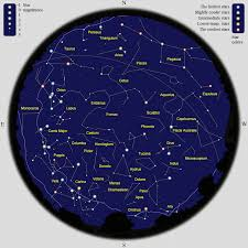 Monthly Sky Chart Southern Hemisphere All Sky Map