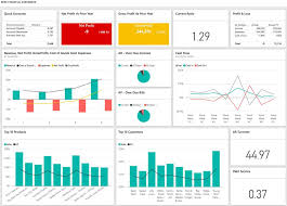 employee performance scorecard template excel financial dashboard template for excel beautiful financial dashboard