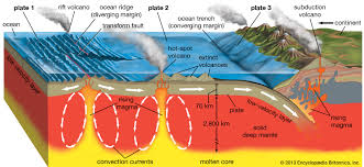 Volcano Chart Volcano Definition Types Facts Britannica