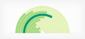 Datavisualisation With Html5 Optimore Donut Chart Data