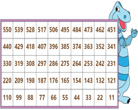 Skip Counting By 11s Worksheets