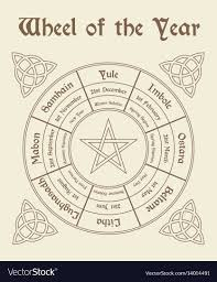 The Year Calendar Wheel Of The Year Poster Wiccan Calendar Vector Image