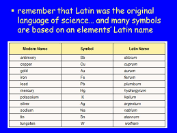 Getting to Know the Periodic Table - ppt download